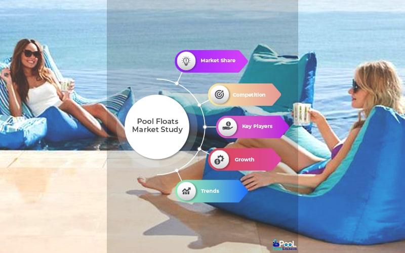Pool Floats Market Study
